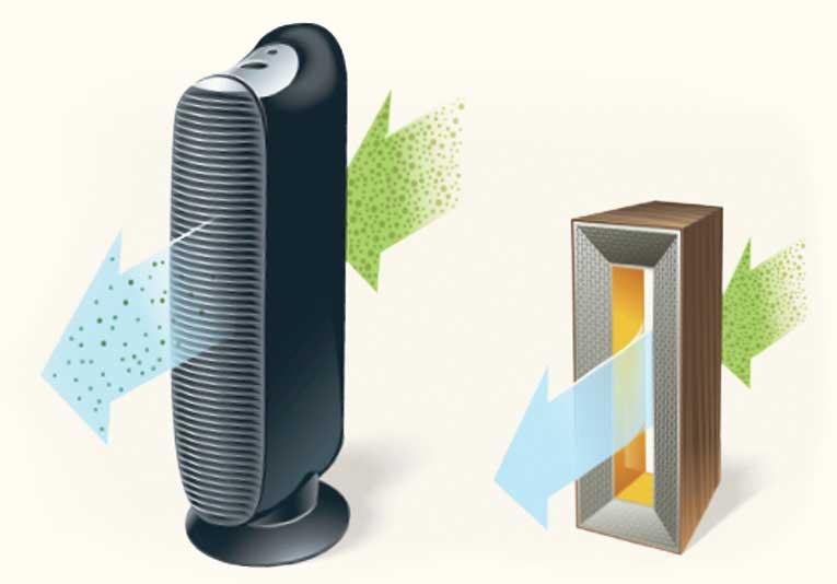 a meret a lenyeg - Home - Íme egy forradalmian új légtisztító berendezés, ami kíméletlen minden kórokozóval szemben. Garantáltan tiszta, friss levegőt és jó légkört teremt, a nap 24 órájában. - 5